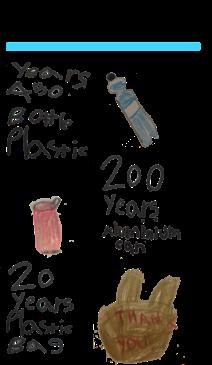decompose copys